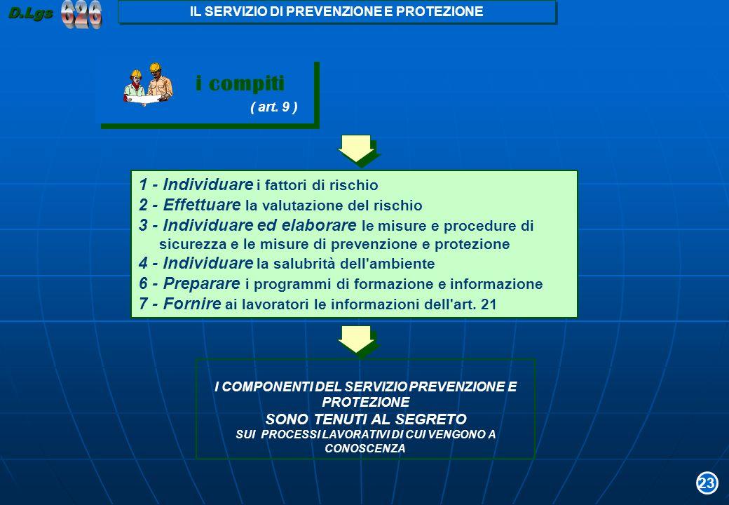 1 - Individuare i fattori di rischio 2 - Effettuare la valutazione del rischio 3 - Individuare ed elaborare le misure e procedure di sicurezza e le mi