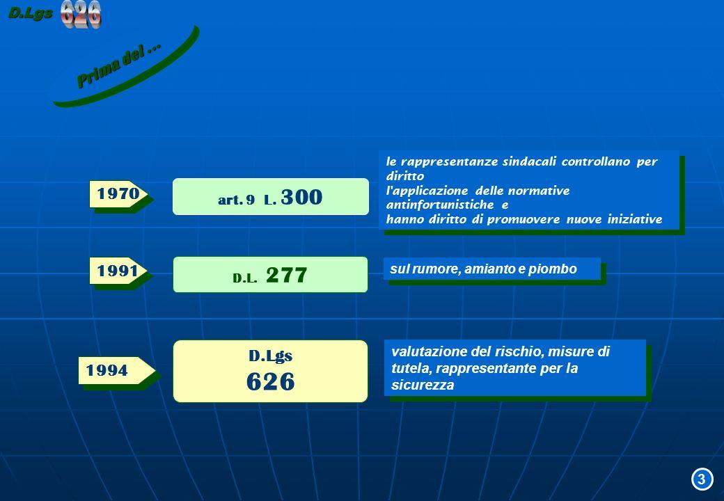 Movimentazione manuale dei carichi (art.47, 48 e 49) Movimentazione manuale dei carichi (art.