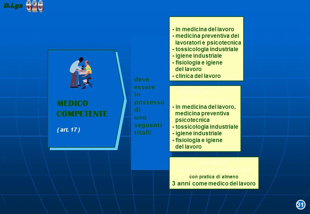 deve essere in possesso di uno seguenti titoli: SPECIALIZZAZIONE : - in medicina del lavoro - medicina preventiva dei lavoratori e psicotecnica - toss