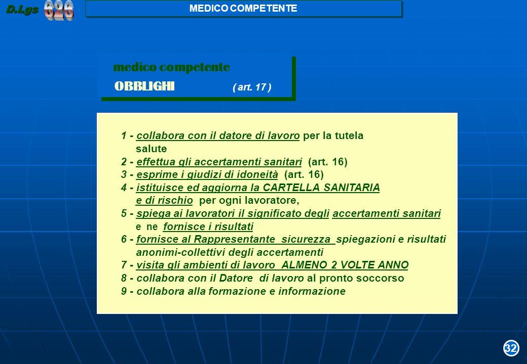 1 - collabora con il datore di lavoro per la tutela salute 2 - effettua gli accertamenti sanitari (art. 16) 3 - esprime i giudizi di idoneità (art. 16
