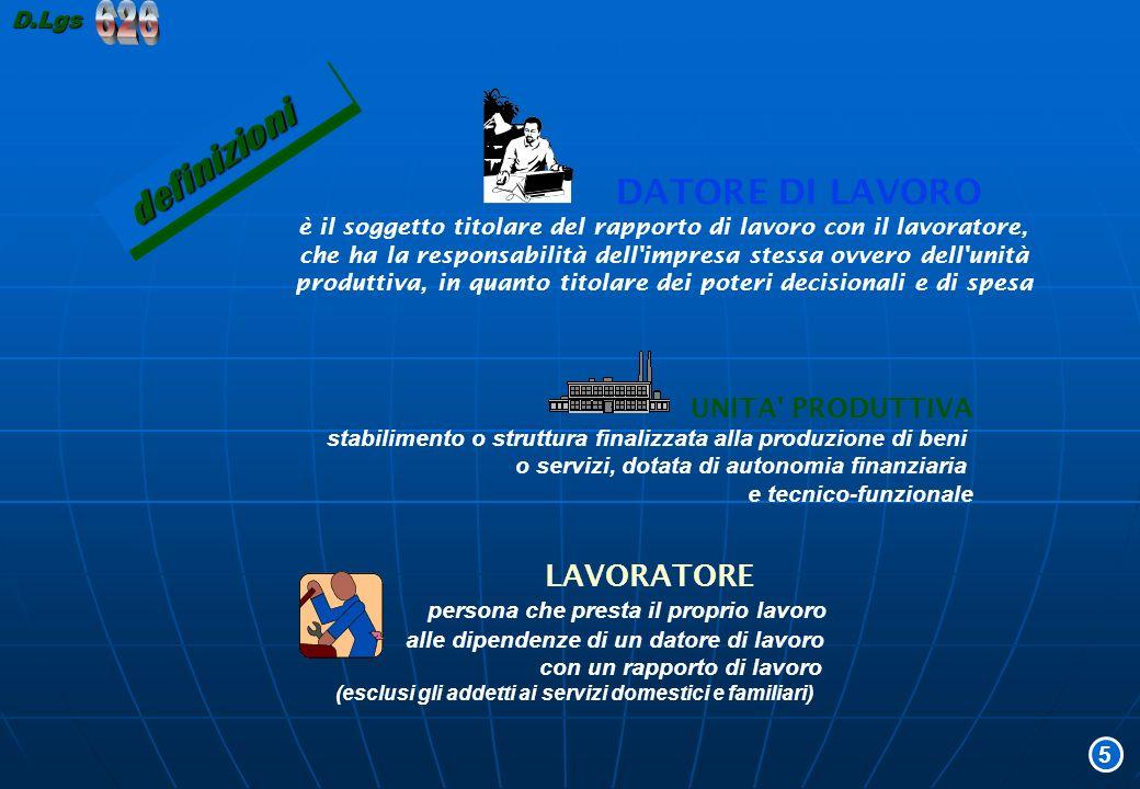 definizioni definizioni DATORE DI LAVORO è il soggetto titolare del rapporto di lavoro con il lavoratore, che ha la responsabilità dell'impresa stessa
