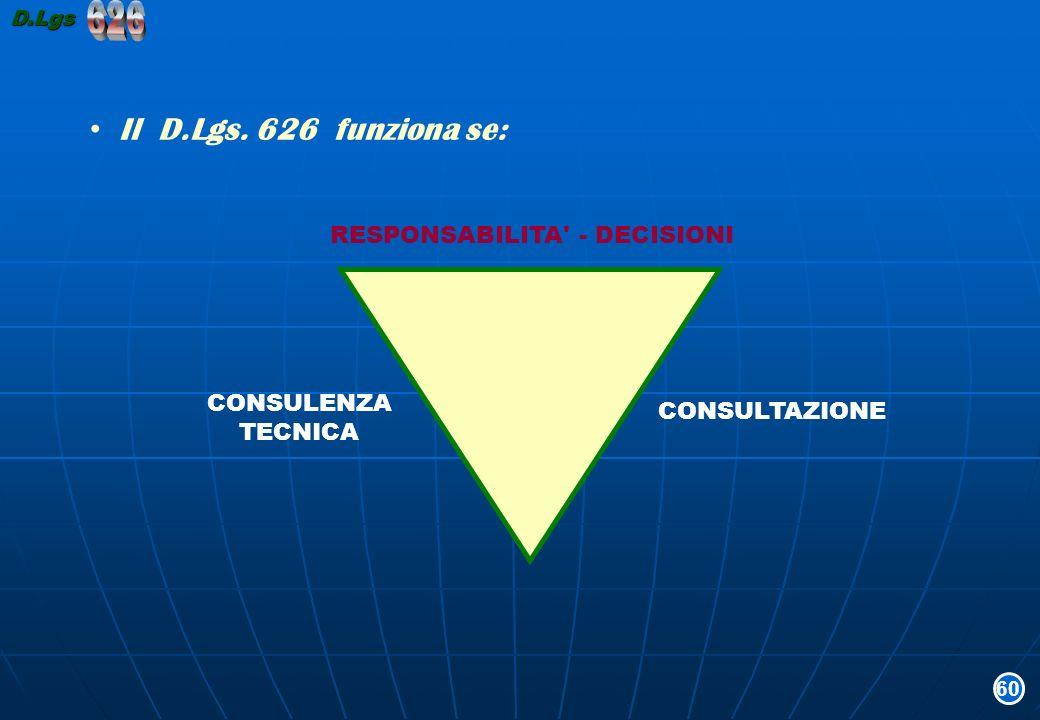 Il D.Lgs. 626 funziona se: RESPONSABILITA' - DECISIONI CONSULENZA TECNICA CONSULTAZIONE 60D.Lgs