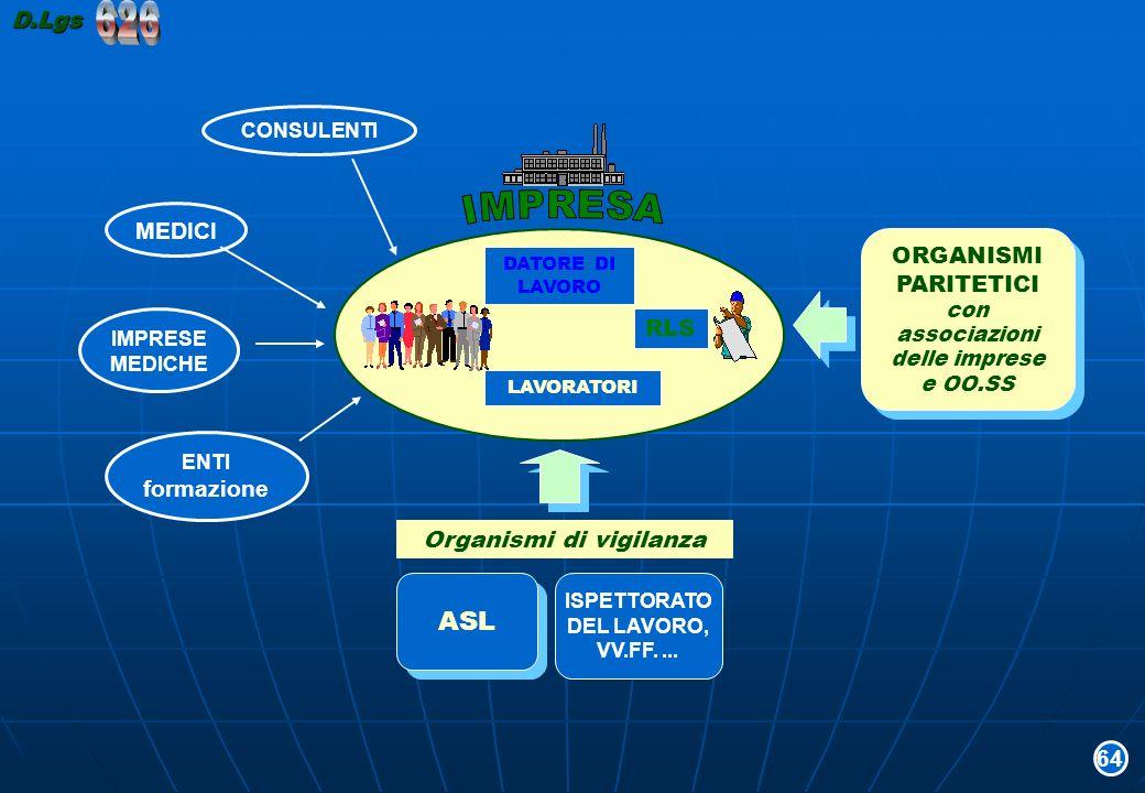 RLS CONSULENTI MEDICI IMPRESE MEDICHE ENTI formazione ORGANISMI PARITETICI con associazioni delle imprese e OO.SS ORGANISMI PARITETICI con associazion