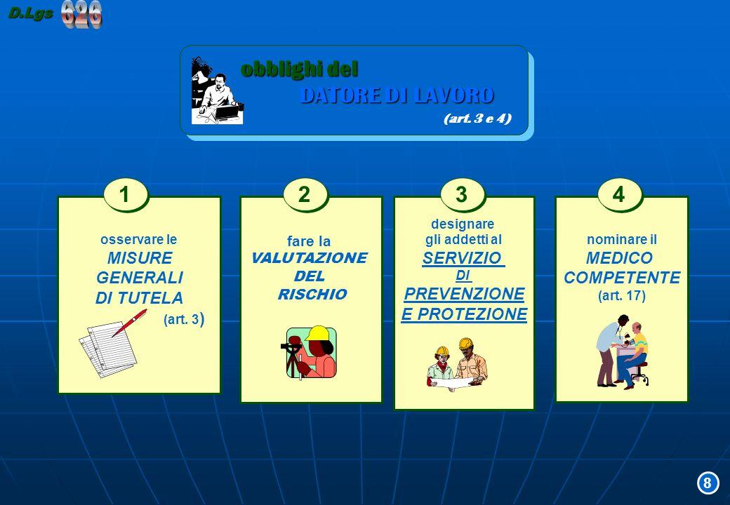 designare gli addetti al SERVIZIO DI PREVENZIONE E PROTEZIONE obblighi del DATORE DI LAVORO DATORE DI LAVORO (art. 3 e 4) obblighi del DATORE DI LAVOR