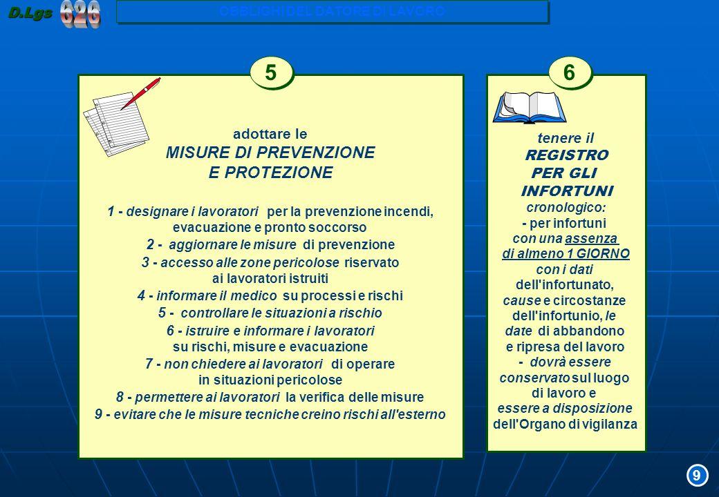 adottare le MISURE DI PREVENZIONE E PROTEZIONE 1 - designare i lavoratori per la prevenzione incendi, evacuazione e pronto soccorso 2 - aggiornare le