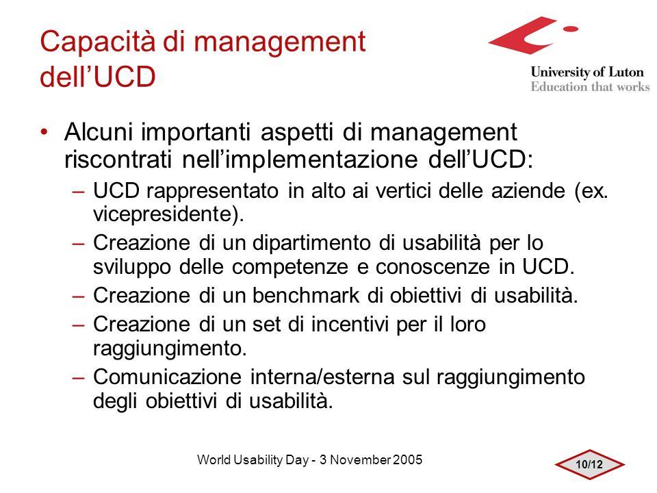 10/12 World Usability Day - 3 November 2005 Capacità di management dellUCD Alcuni importanti aspetti di management riscontrati nellimplementazione dellUCD: –UCD rappresentato in alto ai vertici delle aziende (ex.