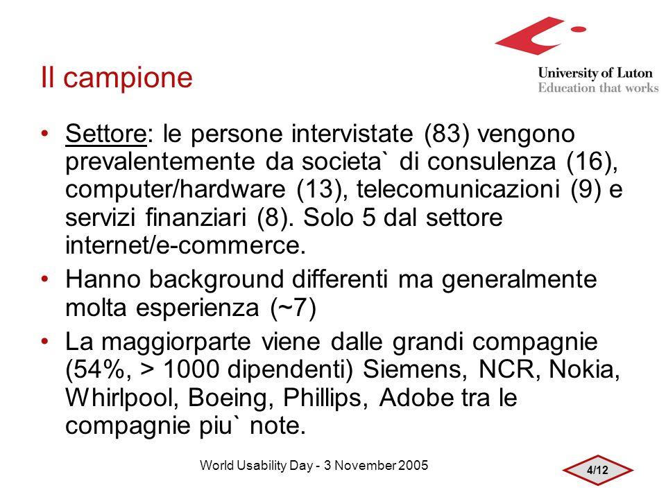 4/12 World Usability Day - 3 November 2005 Il campione Settore: le persone intervistate (83) vengono prevalentemente da societa` di consulenza (16), computer/hardware (13), telecomunicazioni (9) e servizi finanziari (8).