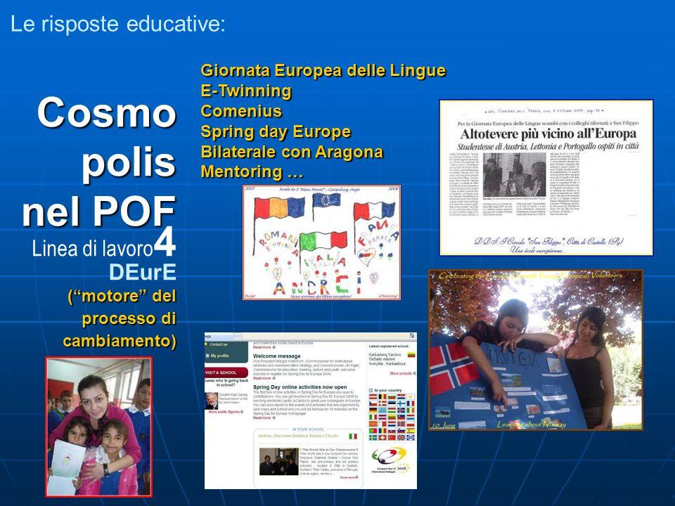 Le risposte educative: Cosmo polis nel POF Linea di lavoro 4 DEurE (motore del processo di cambiamento) Giornata Europea delle Lingue E-TwinningComeni