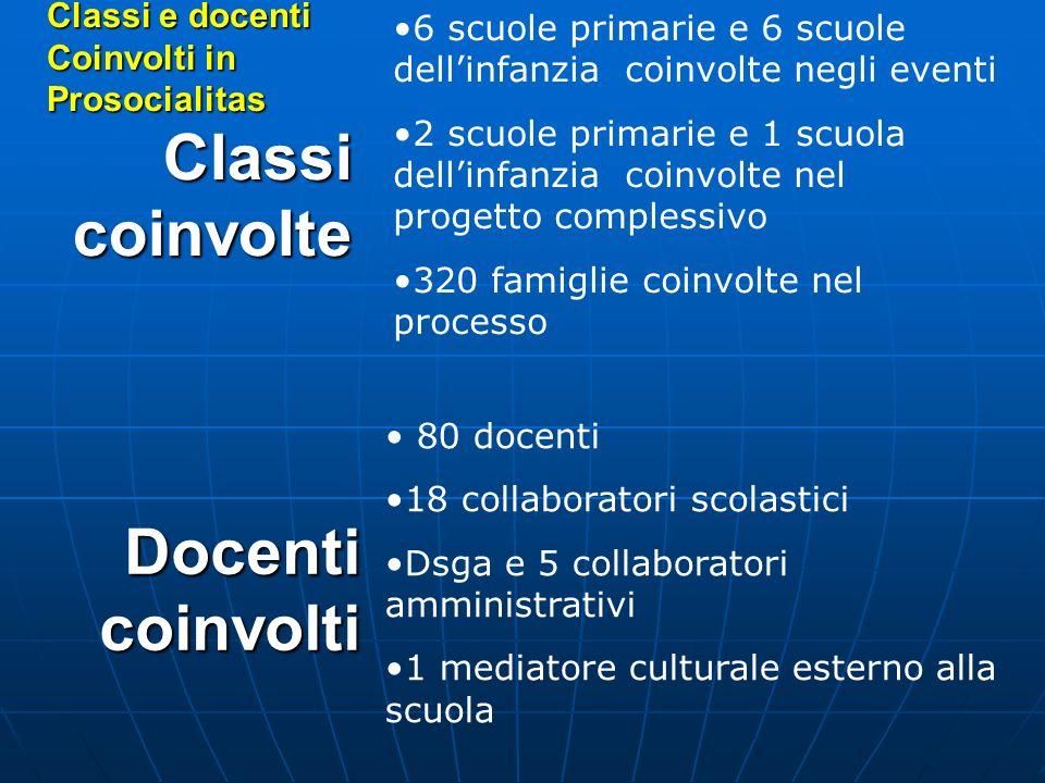 Classi e docenti Coinvolti in Prosocialitas 6 scuole primarie e 6 scuole dellinfanzia coinvolte negli eventi 2 scuole primarie e 1 scuola dellinfanzia
