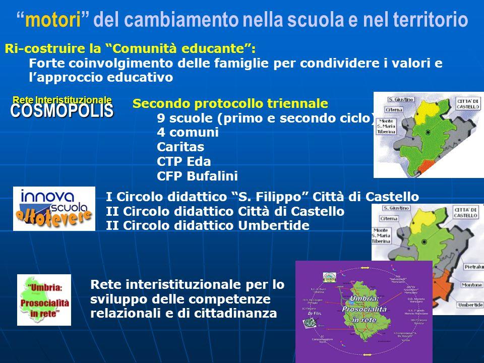 Rete Interistituzionale COSMOPOLIS I Circolo didattico S. Filippo Città di Castello II Circolo didattico Città di Castello II Circolo didattico Umbert