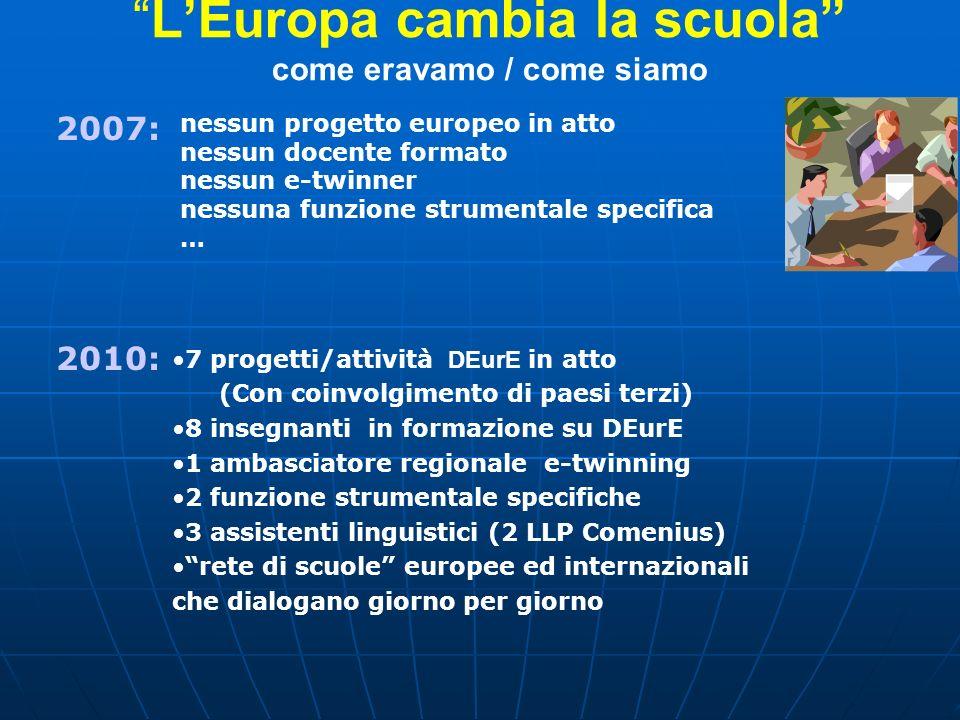 LEuropa cambia la scuola come eravamo / come siamo 2007: 2010: nessun progetto europeo in atto nessun docente formato nessun e-twinner nessuna funzion