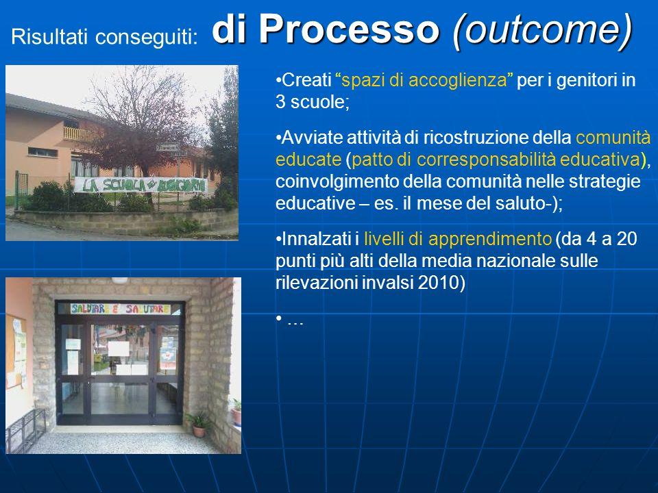 Creati spazi di accoglienza per i genitori in 3 scuole; Avviate attività di ricostruzione della comunità educate (patto di corresponsabilità educativa