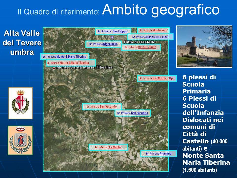 Alta Valle del Tevere umbra Sc. Infanzia Montedoro Sc. Infanzia Cavour - Prato Sc. Infanzia