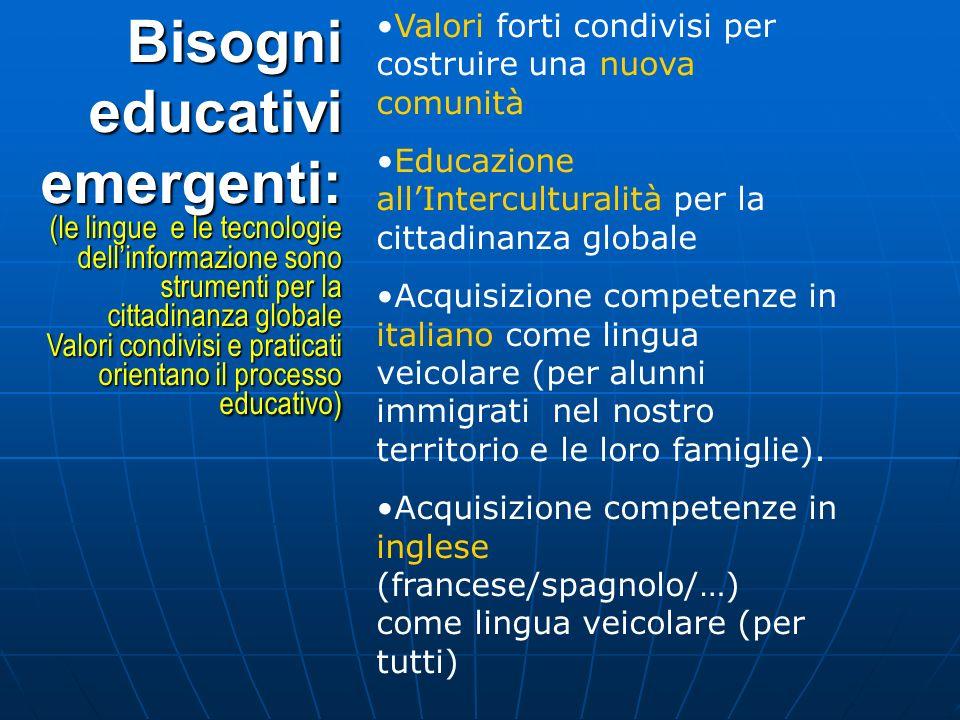 Valori forti condivisi per costruire una nuova comunità Educazione allInterculturalità per la cittadinanza globale Acquisizione competenze in italiano