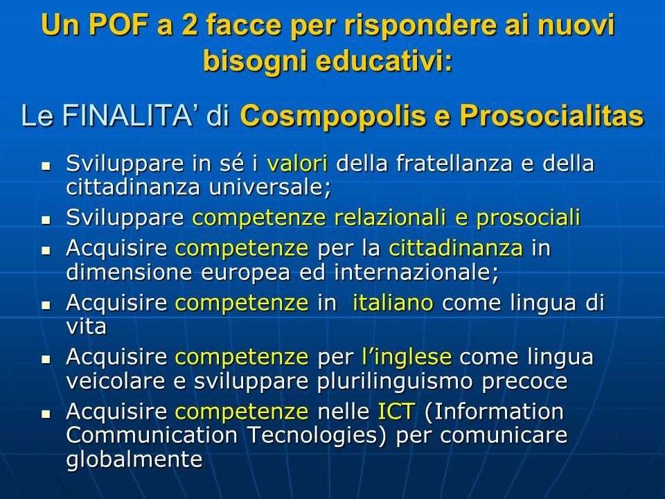 Le FINALITA di Cosmpopolis e Prosocialitas Sviluppare in sé i valori della fratellanza e della cittadinanza universale; Sviluppare in sé i valori dell