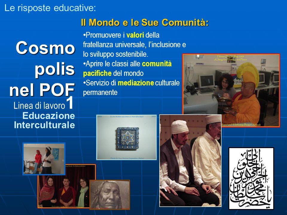 Le risposte educative: Cosmo polis nel POF Linea di lavoro 1 Educazione Interculturale Il Mondo e le Sue Comunità: Promuovere i valori della fratellan