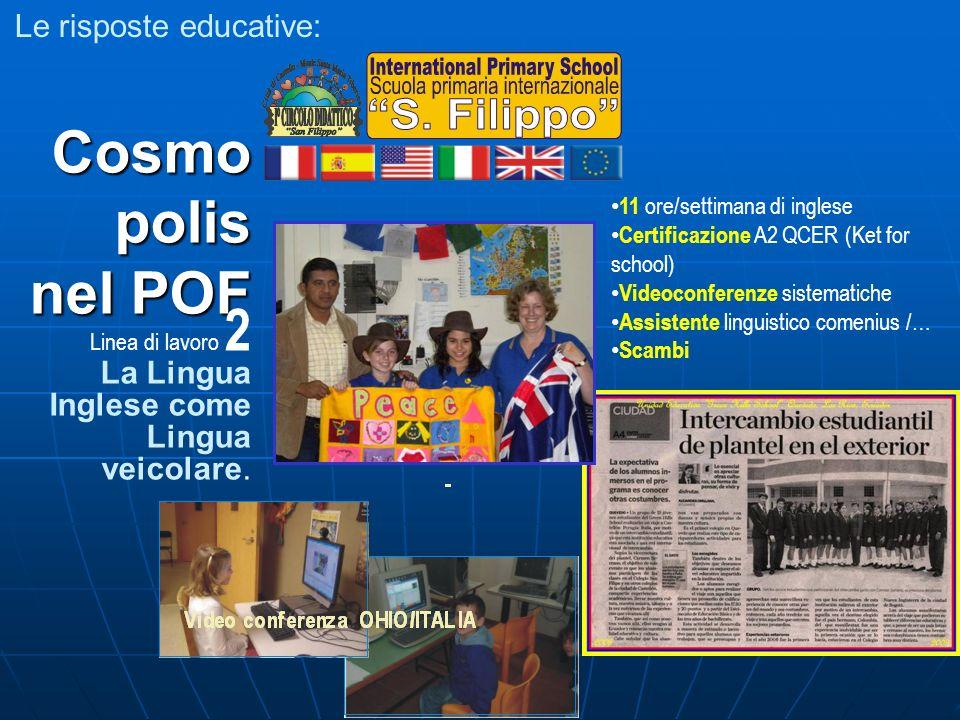 Le risposte educative: Cosmo polis nel POF Linea di lavoro 2 La Lingua Inglese come Lingua veicolare. 11 ore/settimana di inglese Certificazione A2 QC