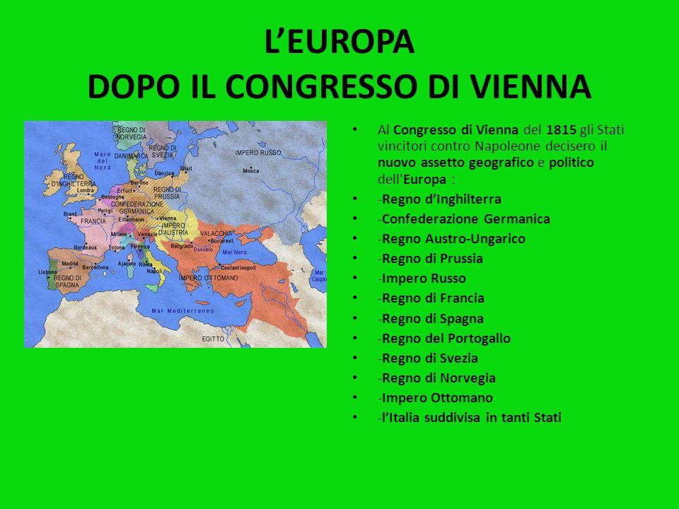 Il Congresso di Vienna si tenne tra Ottobre 1814 e Giugno 1815, dopo la sconfitta di Napoleone. Le nazioni che vi parteciparono decisero di ristabilir