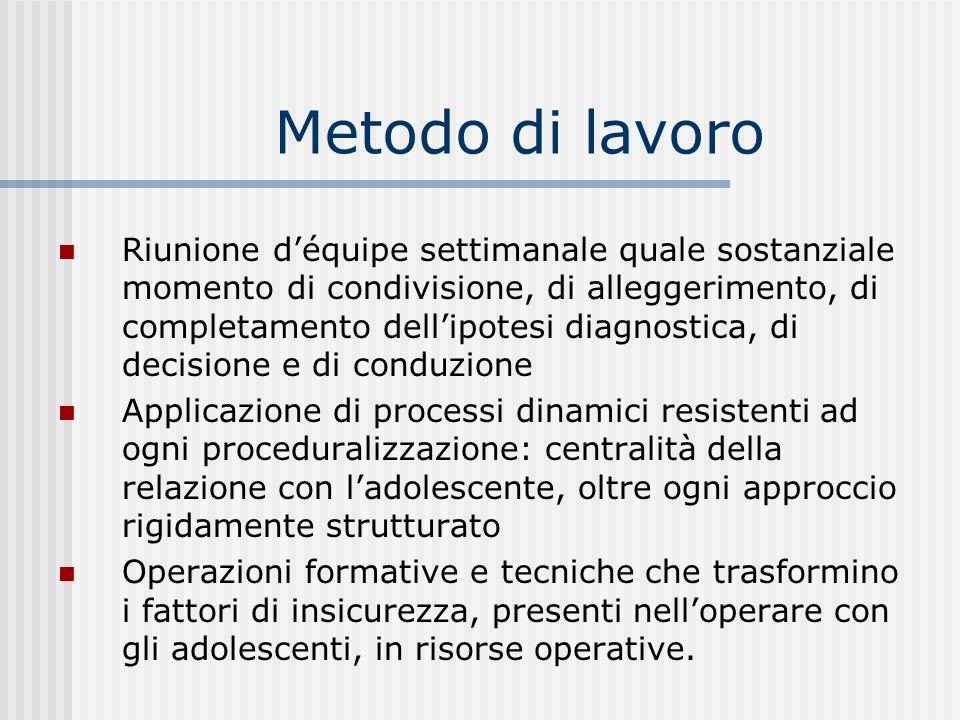 Metodo di lavoro Riunione déquipe settimanale quale sostanziale momento di condivisione, di alleggerimento, di completamento dellipotesi diagnostica,