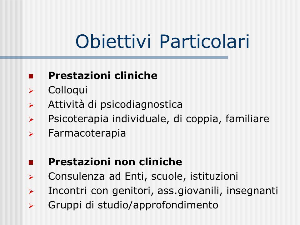 Obiettivi Particolari Prestazioni cliniche Colloqui Attività di psicodiagnostica Psicoterapia individuale, di coppia, familiare Farmacoterapia Prestaz