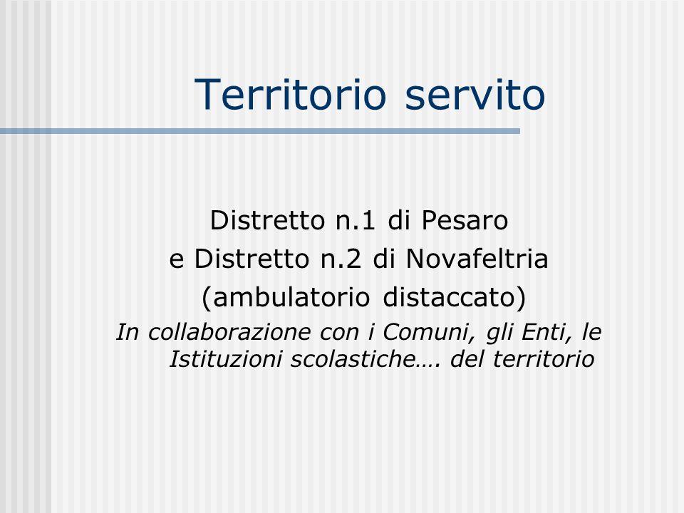 Territorio servito Distretto n.1 di Pesaro e Distretto n.2 di Novafeltria (ambulatorio distaccato) In collaborazione con i Comuni, gli Enti, le Istitu