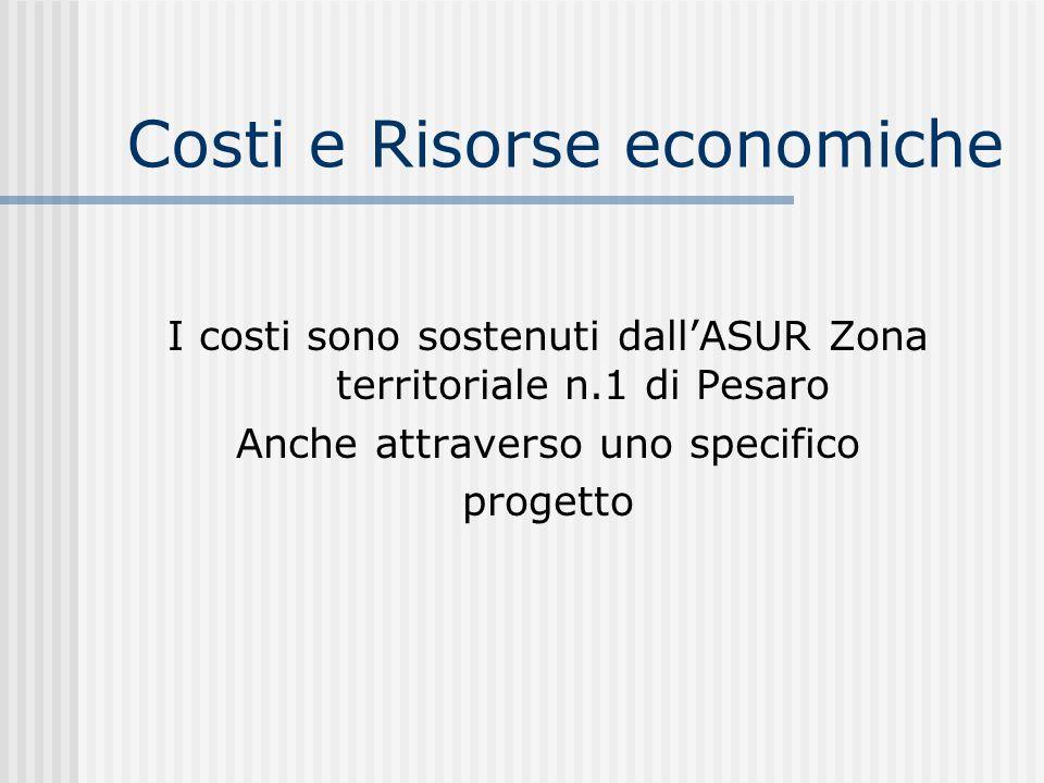 Costi e Risorse economiche I costi sono sostenuti dallASUR Zona territoriale n.1 di Pesaro Anche attraverso uno specifico progetto