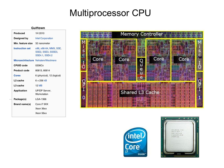 Multiprocessor CPU