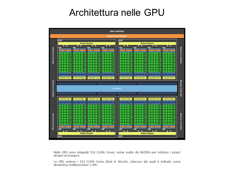 Nelle GPU sono integrati 512 CUDA Cores, nome scelto da NVIDIA per indicare i propri stream processors. Le GPU vedono i 512 CUDA Cores divisi in blocc