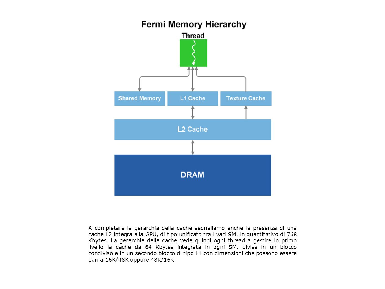 A completare la gerarchia della cache segnaliamo anche la presenza di una cache L2 integra alla GPU, di tipo unificato tra i vari SM, in quantitativo