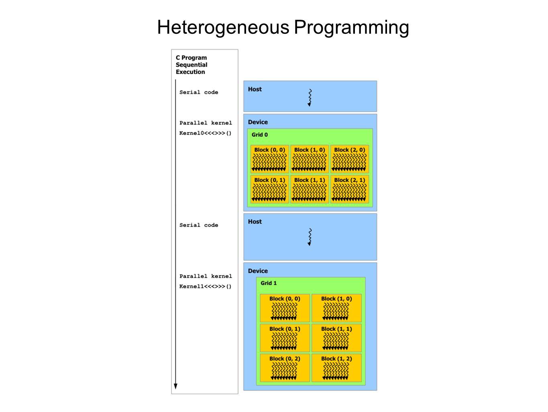 Heterogeneous Programming