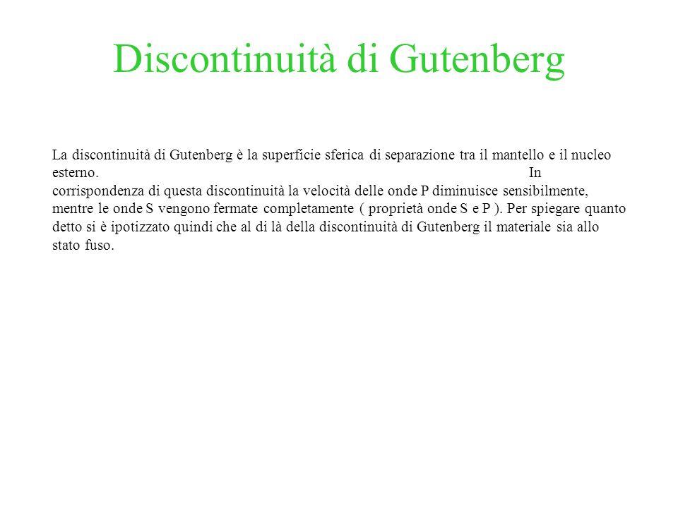 Discontinuità di Gutenberg La discontinuità di Gutenberg è la superficie sferica di separazione tra il mantello e il nucleo esterno. In corrispondenza