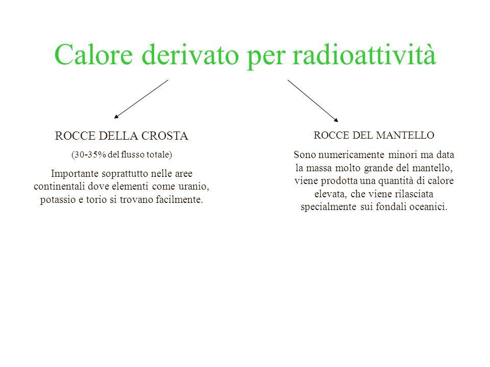 Calore derivato per radioattività ROCCE DELLA CROSTA (30-35% del flusso totale) Importante soprattutto nelle aree continentali dove elementi come uran
