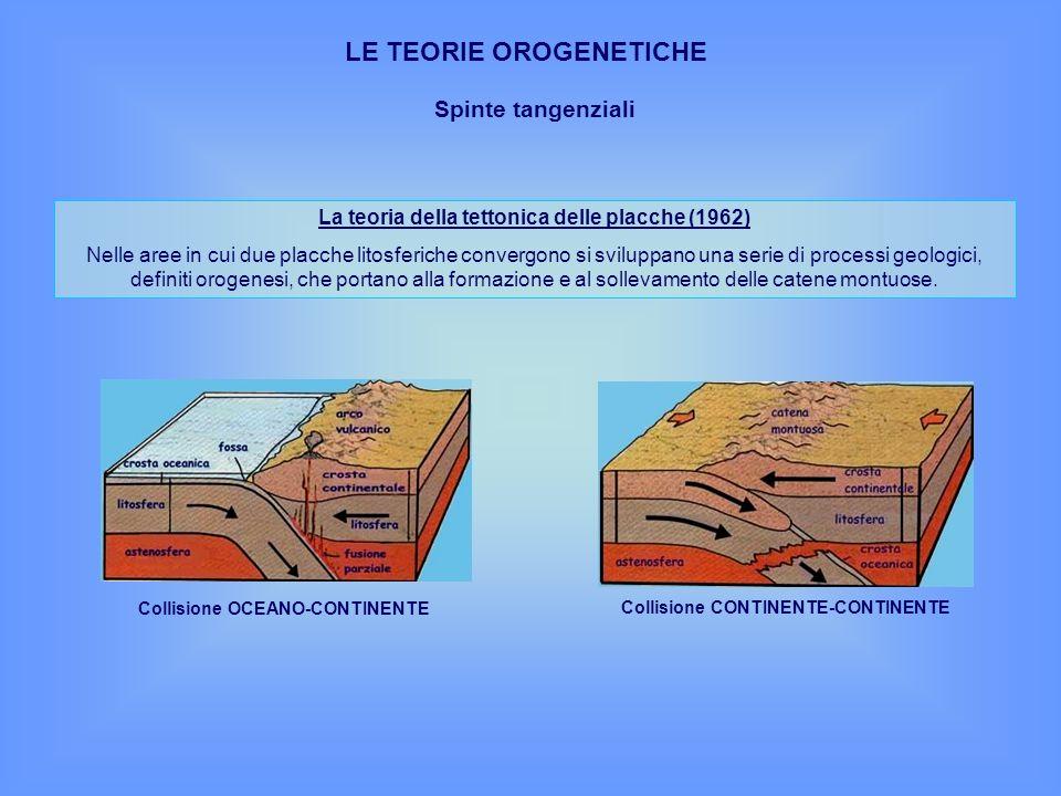 LE TEORIE OROGENETICHE Spinte tangenziali La teoria della tettonica delle placche (1962) Nelle aree in cui due placche litosferiche convergono si svil