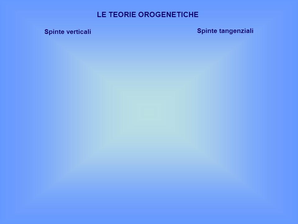 LE TEORIE OROGENETICHE Spinte verticali Spinte tangenziali