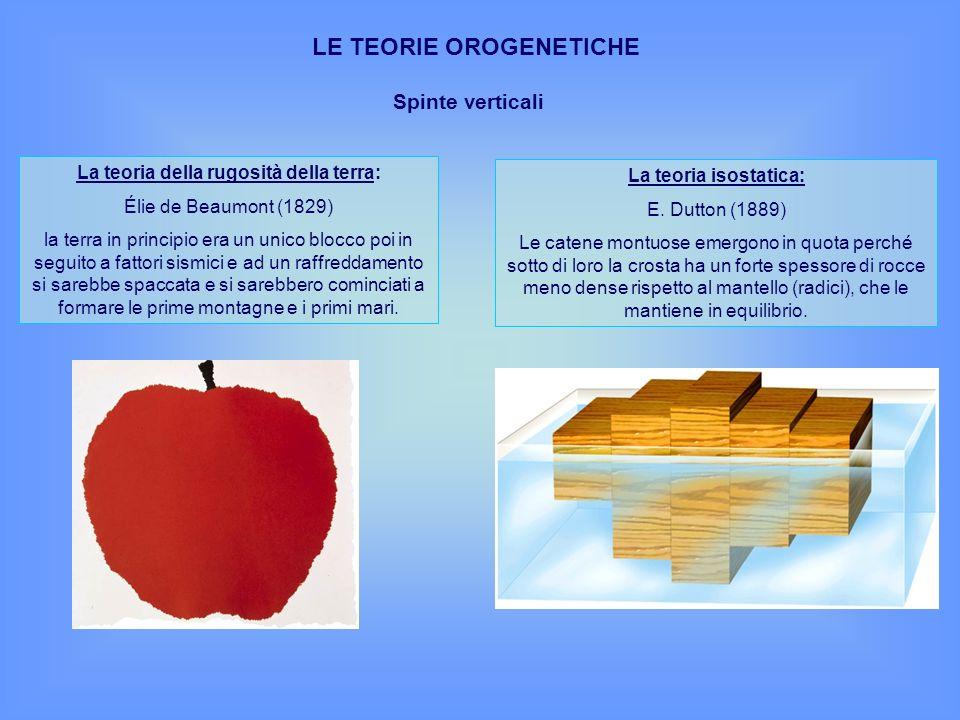 LE TEORIE OROGENETICHE La teoria della rugosità della terra: Élie de Beaumont (1829) la terra in principio era un unico blocco poi in seguito a fattor