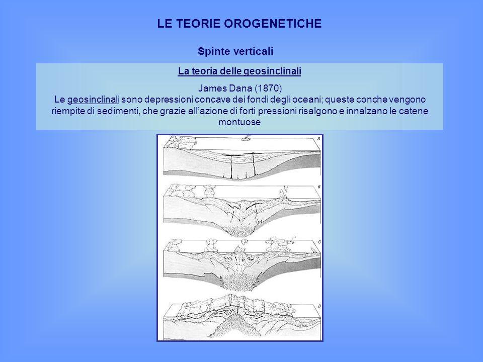 LE TEORIE OROGENETICHE Spinte verticali La teoria delle geosinclinali James Dana (1870) Le geosinclinali sono depressioni concave dei fondi degli ocea
