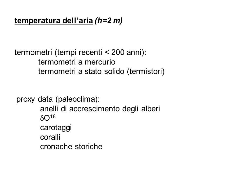 proxy data (paleoclima): anelli di accrescimento degli alberi O 18 carotaggi coralli cronache storiche termometri (tempi recenti < 200 anni): termomet