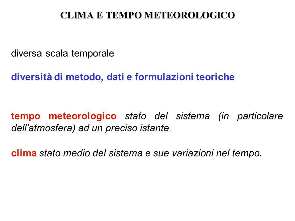 previsioni sullevoluzione del sistema modelliparametrizzazioni definizione dello stato e delle sue variazioni monitoraggioindicatori