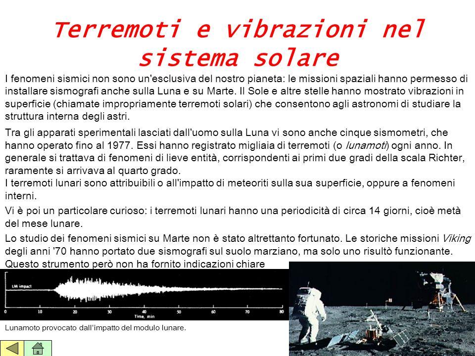 CLASSIFICAZIONE dei TERREMOTI in base alla profondità dellipocentro: TERREMOTI SUPERFICIALI (ipocentro compreso fra 0 e 70 Km di profondità) TERREMOTI
