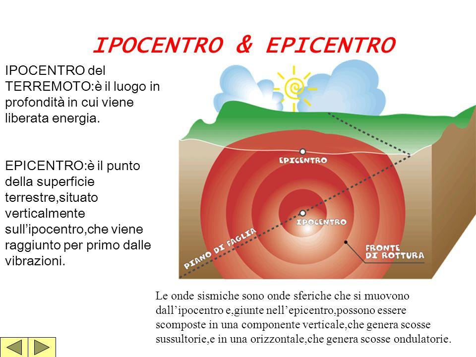 I TERREMOTI I terremoti o sismi sono vibrazioni naturali del suolo,rapide e violente,provocate dalla liberazione di energia meccanica allinterno della