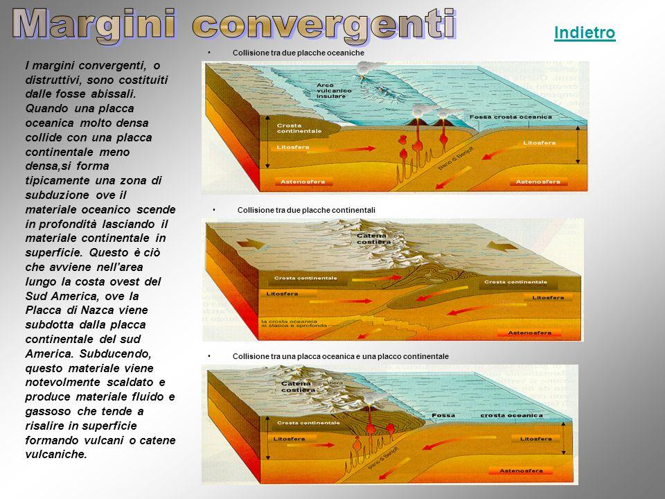 I margini convergenti, o distruttivi, sono costituiti dalle fosse abissali. Quando una placca oceanica molto densa collide con una placca continentale