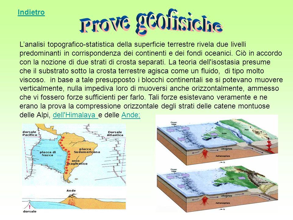 Lanalisi topografico-statistica della superficie terrestre rivela due livelli predominanti in corrispondenza dei continenti e dei fondi oceanici. Ciò