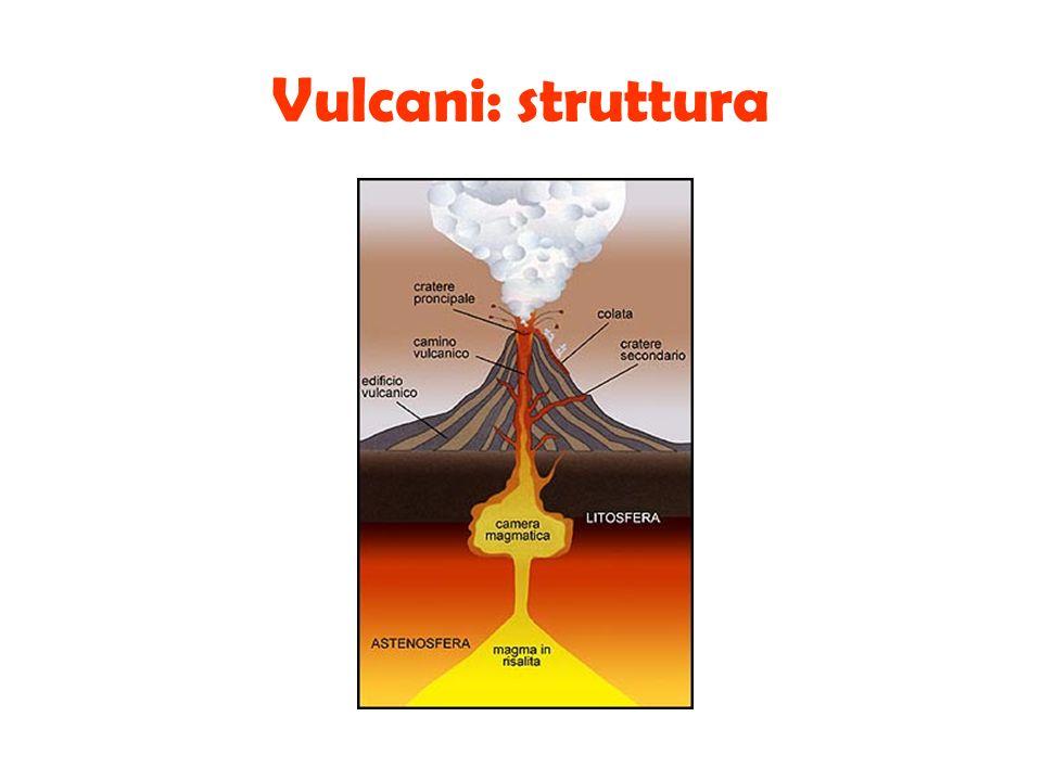 Vulcani: struttura