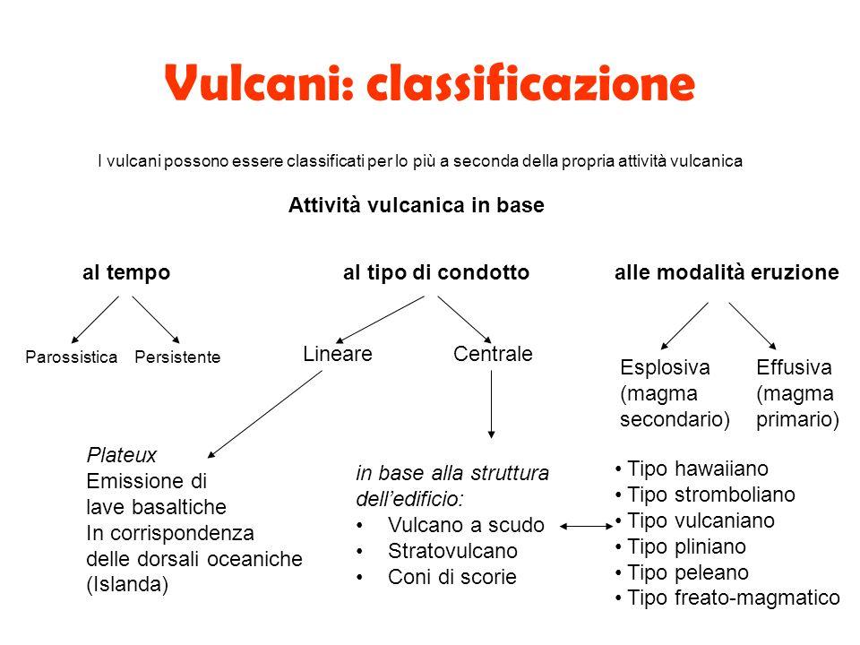 Vulcani: classificazione I vulcani possono essere classificati per lo più a seconda della propria attività vulcanica Attività vulcanica in base al tem