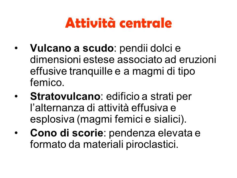 Attività centrale Vulcano a scudo: pendii dolci e dimensioni estese associato ad eruzioni effusive tranquille e a magmi di tipo femico. Stratovulcano:
