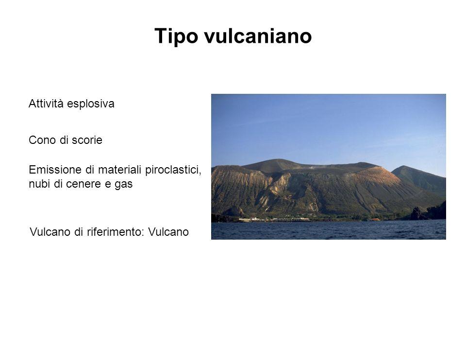 Tipo vulcaniano Attività esplosiva Cono di scorie Emissione di materiali piroclastici, nubi di cenere e gas Vulcano di riferimento: Vulcano