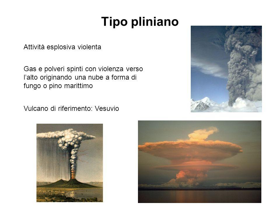 Tipo pliniano Attività esplosiva violenta Gas e polveri spinti con violenza verso lalto originando una nube a forma di fungo o pino marittimo Vulcano