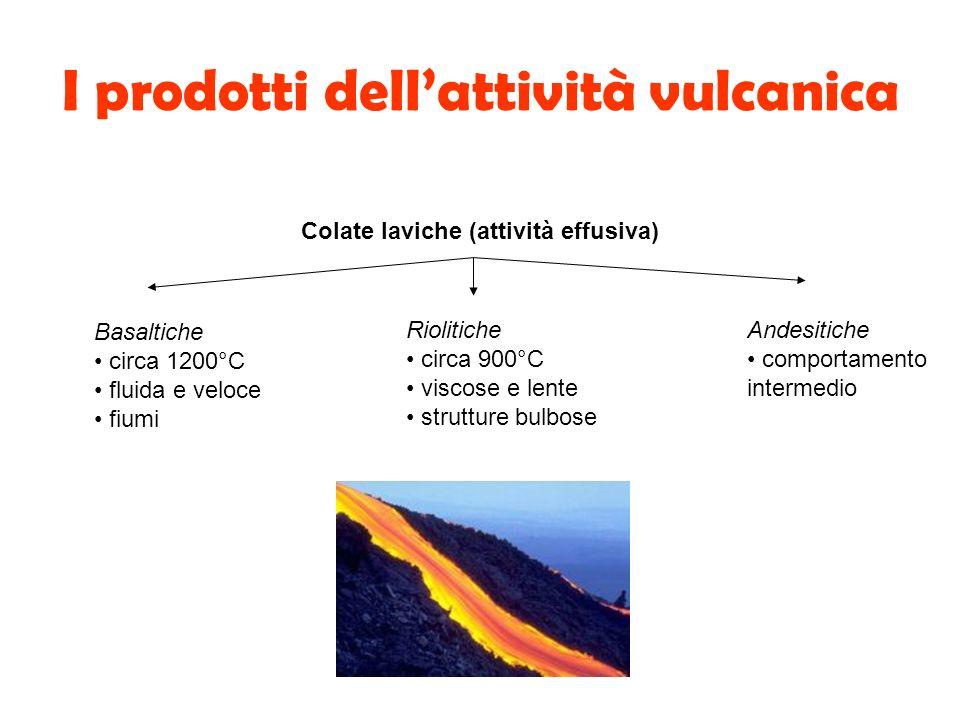 I prodotti dellattività vulcanica Colate laviche (attività effusiva) Basaltiche circa 1200°C fluida e veloce fiumi Riolitiche circa 900°C viscose e le