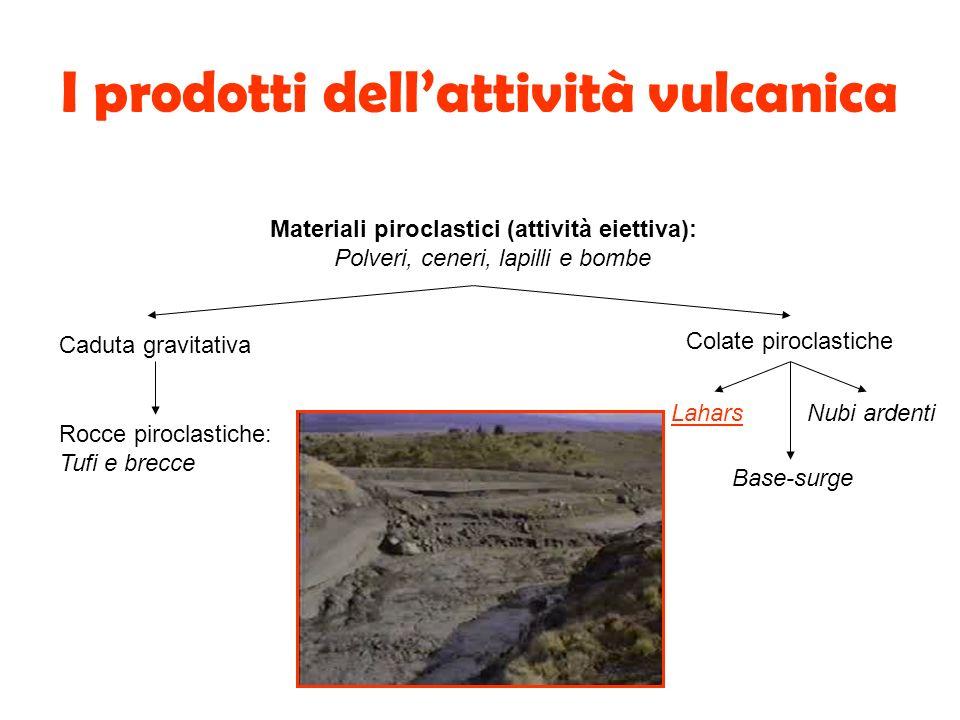 Materiali piroclastici (attività eiettiva): Polveri, ceneri, lapilli e bombe Caduta gravitativa Rocce piroclastiche: Tufi e brecce Colate piroclastich