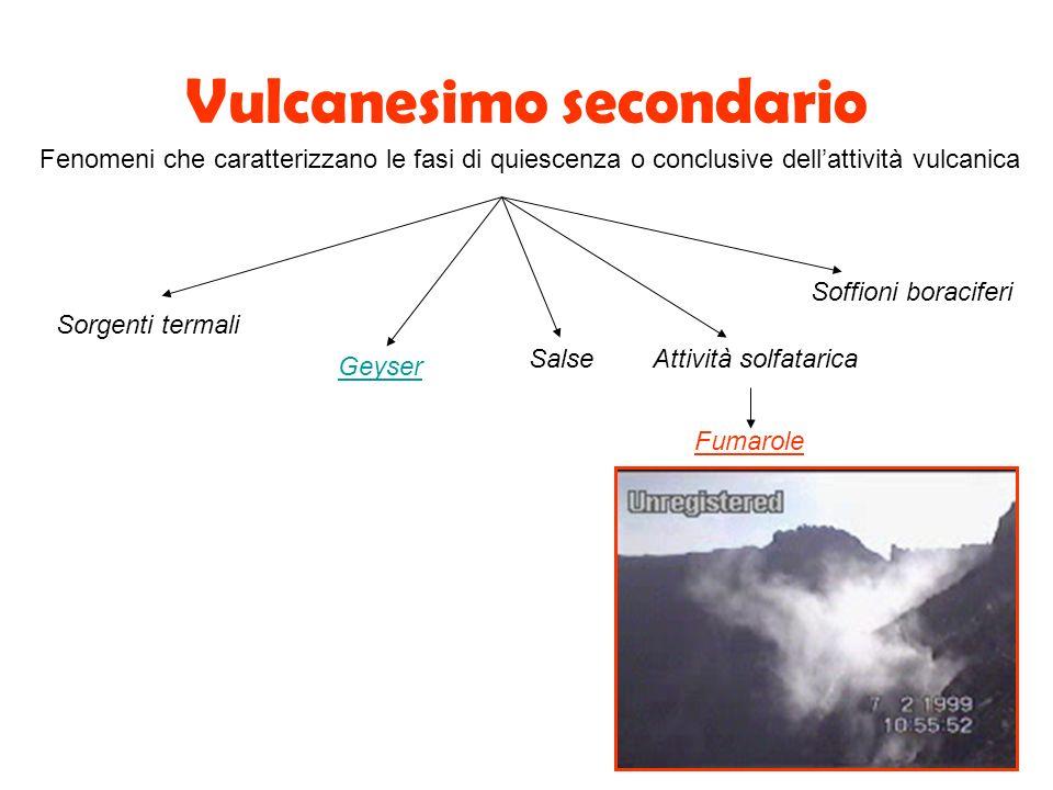 Vulcanesimo secondario Fenomeni che caratterizzano le fasi di quiescenza o conclusive dellattività vulcanica Sorgenti termali Attività solfatarica Fum